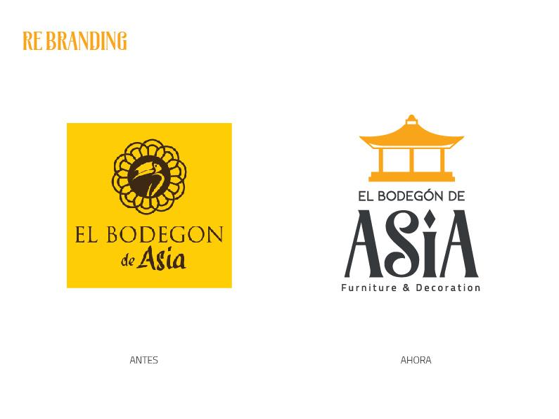 bodegon de asia rebranding